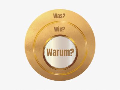 Read more about the article Bewusste Positionierung mit dem Goldenen Kreis